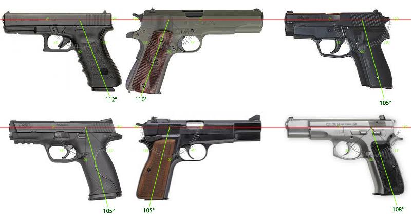 Glock aiming impressions? - Semi-Auto Handguns